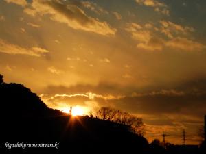 黒目川の夕焼け